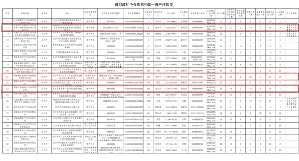省财政厅中介库机构库——资产评估类.jpg