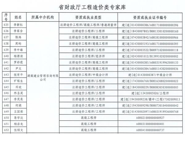 省财政厅会计师工程造价类专家库.jpg
